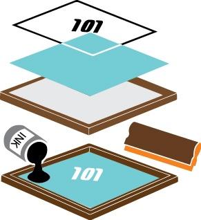 silkscreen-process