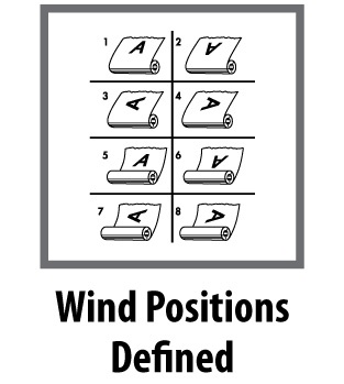 wind-positions-defined