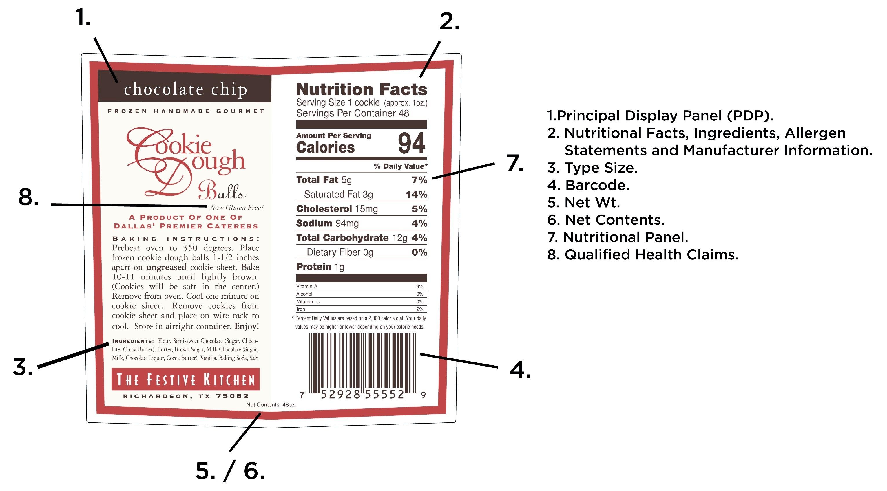 SixB_Food_Label_FDA_Parameters_Example